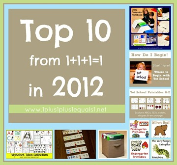 Top 10 Blog Posts 2012