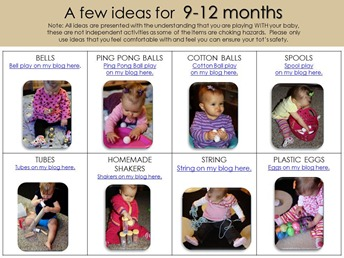 Where to Begin with Tot School eBook Ideas by Age Section