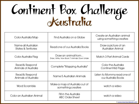 Continent Box Challenge Australia
