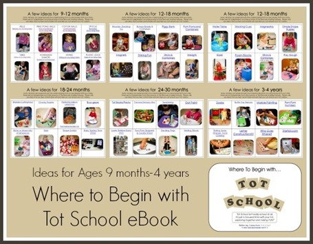 Tot-School-Ideas-By-Ages_thumb111