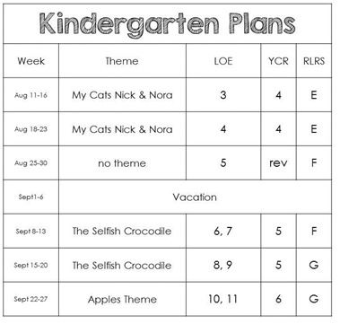 Kindergarten Plans the First 6 Weeks