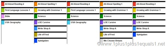 1st Grade Weekly