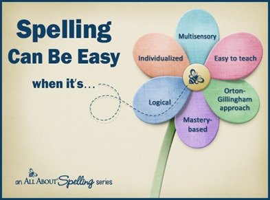 SpellingCanBeEasy-Overview
