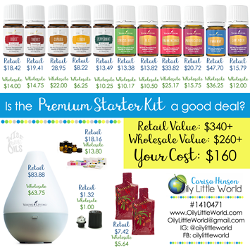 Young Living Starter Kit Savings February 2018
