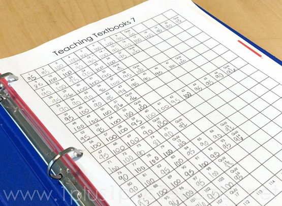 Teaching Textbooks Math Checklists (17 of 2)