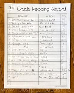 3rd Grade Reading Log (2 of 2)