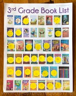 3rd Grade Reading Log (1 of 2)