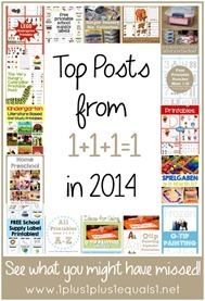 Top-Blog-Posts-in-2014-from-www.1plu[1]