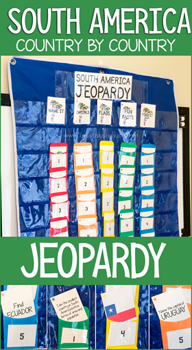 SOUTHB AMERICA Country by Country Jeopardy